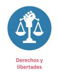 Eje 3 Derechos y libertades